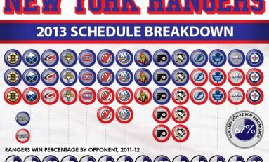 New York Rangers Schedule Infographic