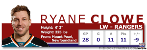 THWProfile -Sharks Ryane Clowe