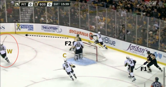 D to D Forecheck Bruins
