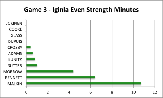 IginlaGame3