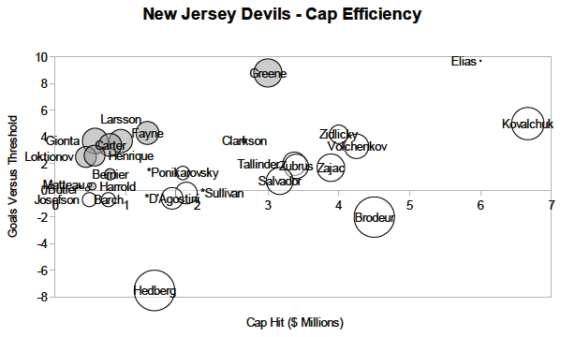 Cap Efficiency NJD