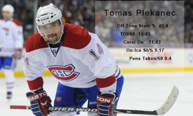 Meet Tomas Plekanec: Montreal's New Mr. October