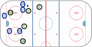 HockeyRink-Zones Sample