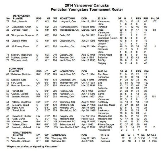 2014 Young Stars Tournament Vancouver Roster