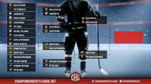 Champions Hockey League 2014-15