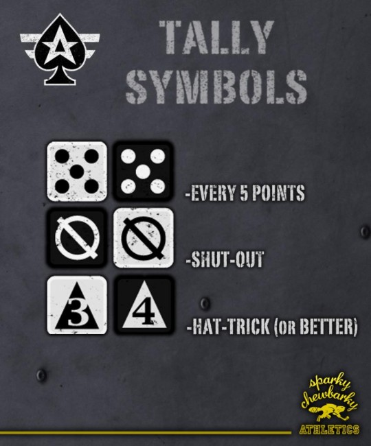 Tally Symbols for the Las Vegas Aces [photo: sparky chewbarky]