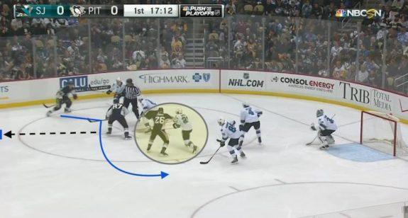 Penguins Faceoff: Crosby Hornqvist Winnik