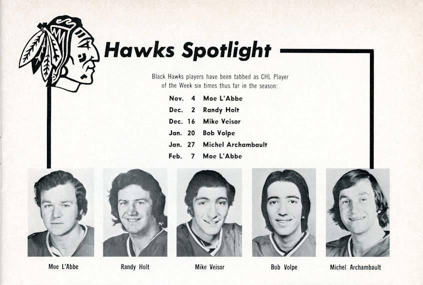 Dallas Black Hawks