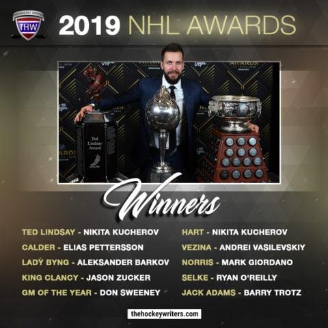 Instagram 2019 NHL Awards Winners Nikita Kucherov
