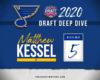 Blues' 2020 Draft Deep Dive: Defenseman Matthew Kessel