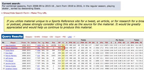 2Player Season Finder Hockey Reference.com