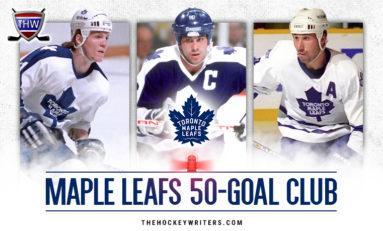 Toronto Maple Leafs' 50-Goal Scorers