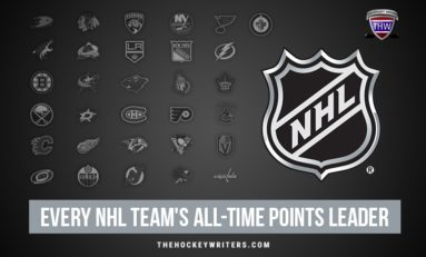 Every NHL Team's All-Time Leader in Points