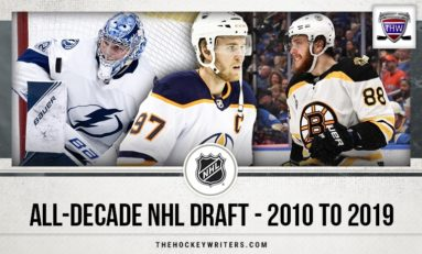 All-Decade NHL Draft – 2010 to 2019