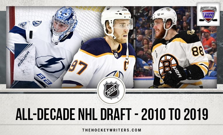 All-Decade NHL Draft - 2010 to 2019