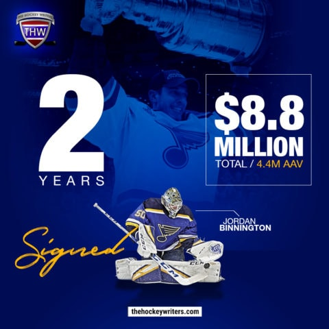 Instagram Jordan Binnington New Contract