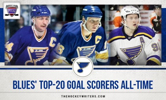 Blues' Top-20 Goal Scorers All-Time