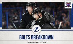 Bolts Breakdown: Winning Streak Continues