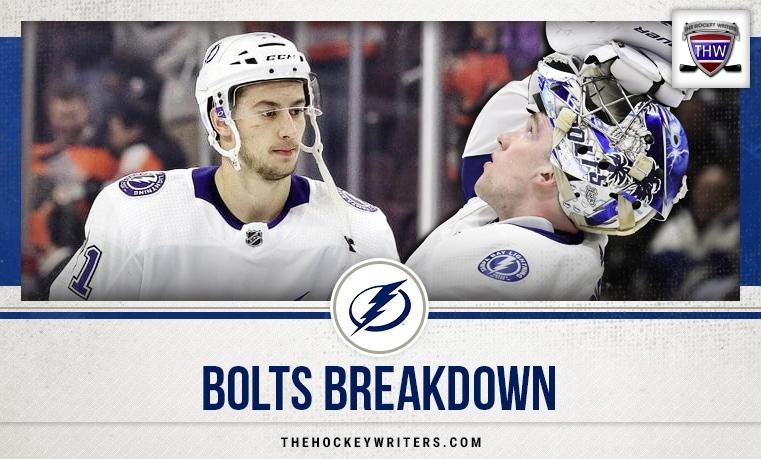 Tampa Bay Lightning Bolts Breakdown Anthony Cirelli and Andrei Vasilevskiy