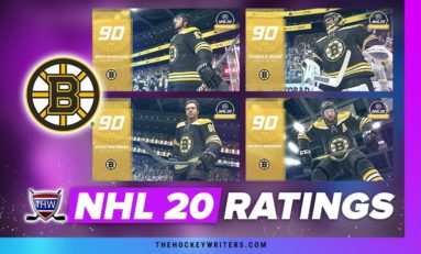 NHL 20 Player Ratings: Bruins