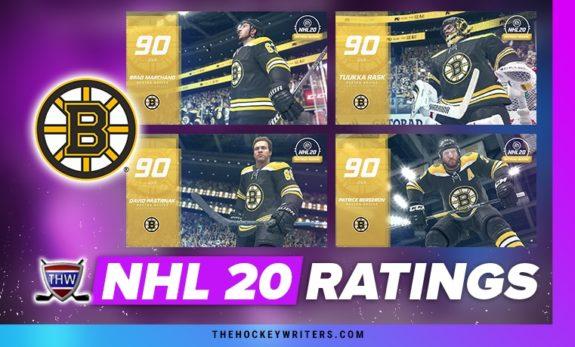 EA Sports NHL 20 Ratings Boston Bruins