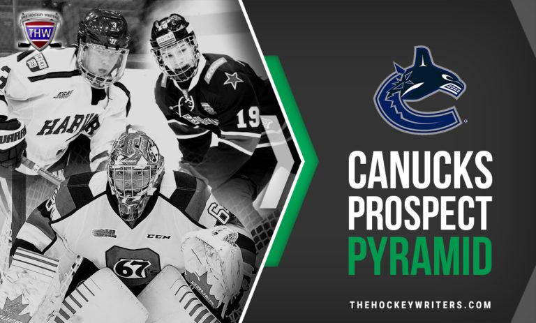 Vancouver Canucks Prospect Pyramid Vasili Podkolzin, Jack Rathbone and Mike DiPietro