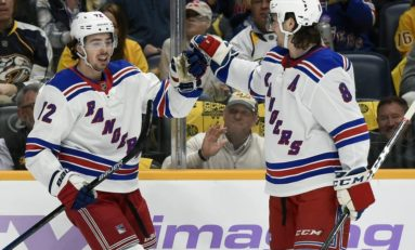 Rangers Have Cap Space & Youth Heading into 2021-22 Season