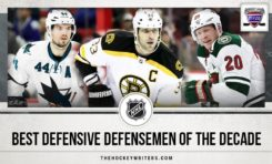 NHL's Top 5 Defensive Defensemen of the Decade