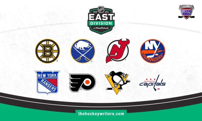 East Division NHL MassMutual 2021