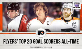 Flyers' Top 20 Goal Scorers All-Time