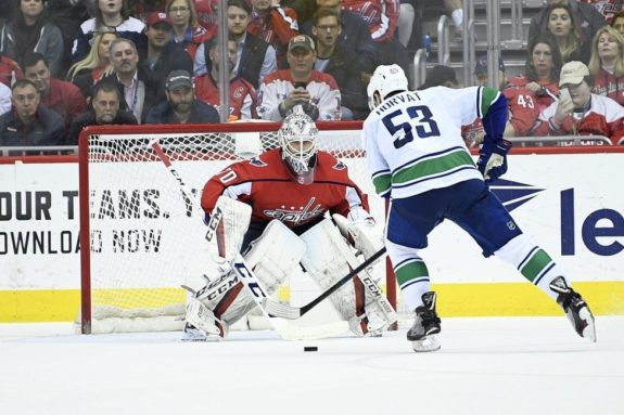 Vancouver Canucks Bo Horvat Washington Capitals Braden Holtby