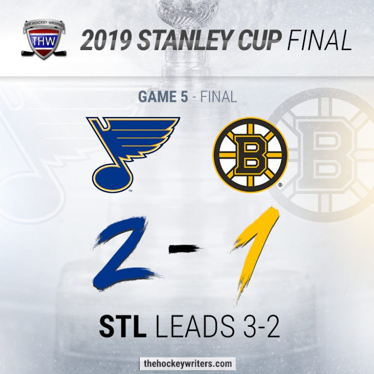 Instagram 2019 NHL Stanley Cup Playoffs Game 5 Final Result Boston Bruins St. Louis Blues