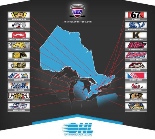 OHL Map Teams