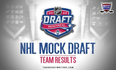 Fisher's 9th Annual NHL Mock Draft: 2020, Team Results