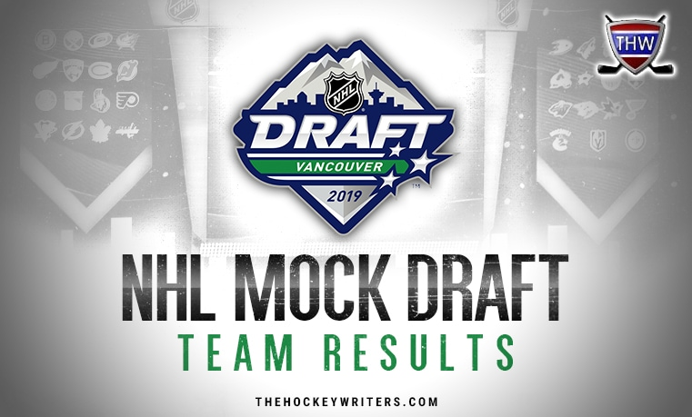 Fisher's 8th Annual NHL Mock Draft: 2019, Team Results