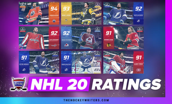 EA Sports NHL 20 Ratings 94-91