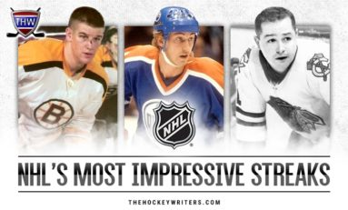 NHL's 10 Most Impressive Streaks