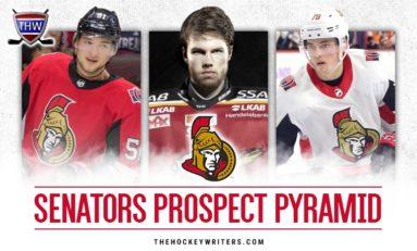 Ottawa Senators' Prospect Pyramid