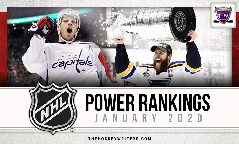 NHL Power Rankings - January 2020