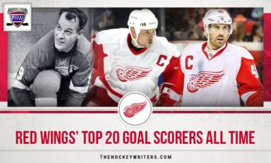 Red Wings' Top 20 Goal Scorers of All-Time