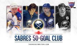 Buffalo Sabres' 50-Goal Scorers