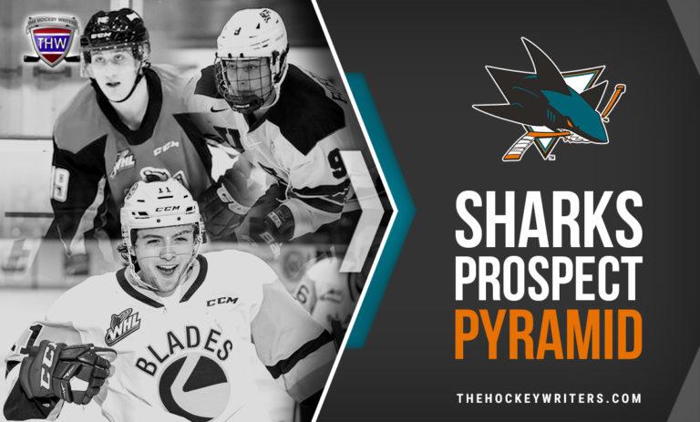 San Jose Sharks Prospect Pyramid Ozzy Wiesblatt, Thomas Bordeleau, and Tristen Robins