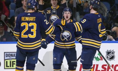 Sabres' Salary Set Up for Success Amid Uncertain Summer