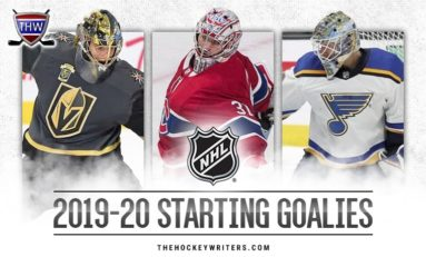 Ranking the NHL's 31 Starting Goalies – 2019-20