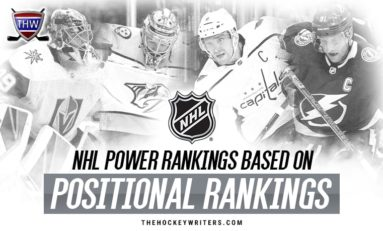 NHL Power Rankings Based On Positional Rankings