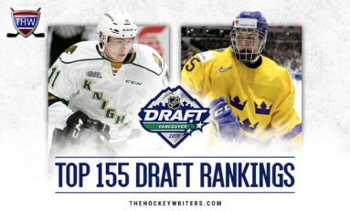 2019 NHL Draft: Forbes' Top 155 for March