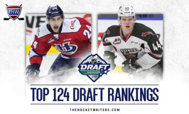 2019 NHL Draft: Forbes' Top 124 for January