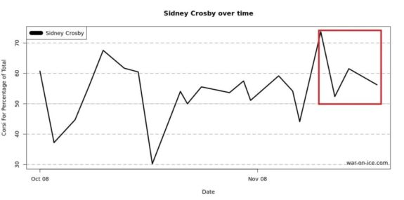 Crosby WOI CF