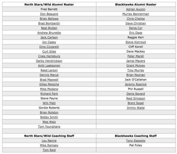 Wild Blackhawks Alumni Roster