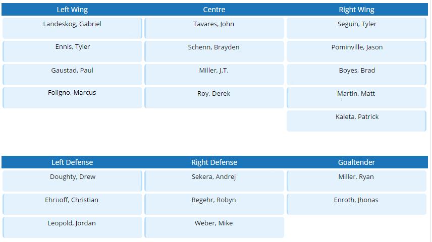 Buffalo Sabres rebuild lineup for 2012-13